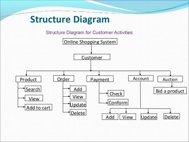 ebook Immunological Aspects