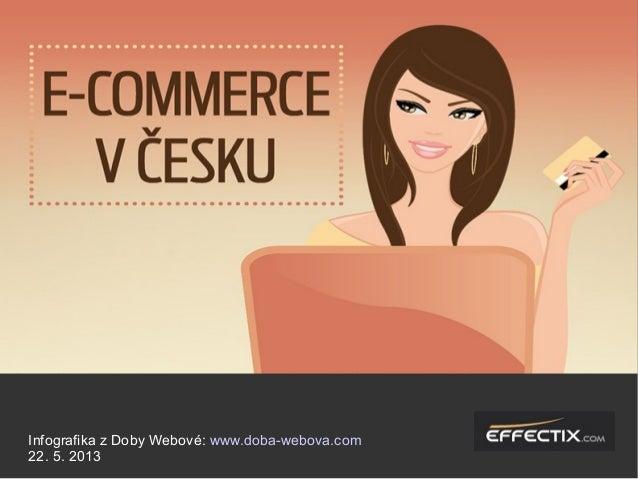 Infografika z Doby Webové: www.doba-webova.com 22. 5. 2013