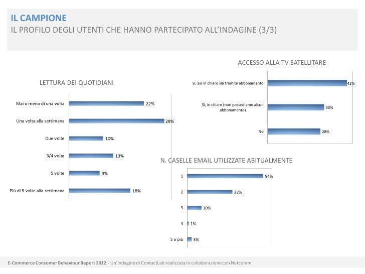 IL CAMPIONE IL PROFILO DEGLI UTENTI CHE HANNO PARTECIPATO ALL'INDAGINE (3/3)                                              ...