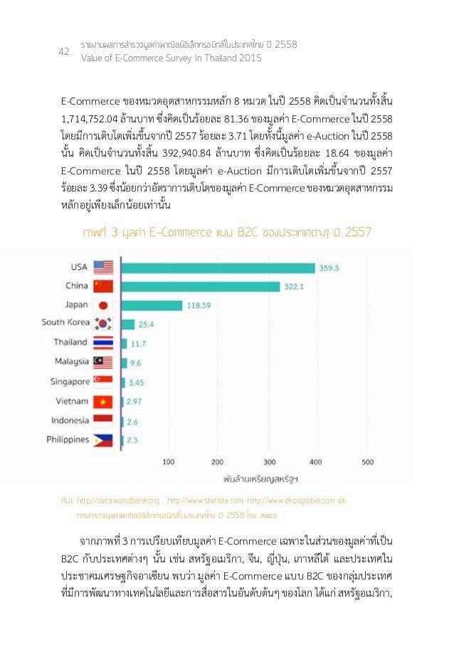 46 รายงานผลการสำ�รวจมูลค่าพาณิชย์อิเล็กทรอนิกส์ในประเทศไทย ปี 2558 Value of E-Commerce Survey in Thailand 2015 ภาพที่ 5 ร้...