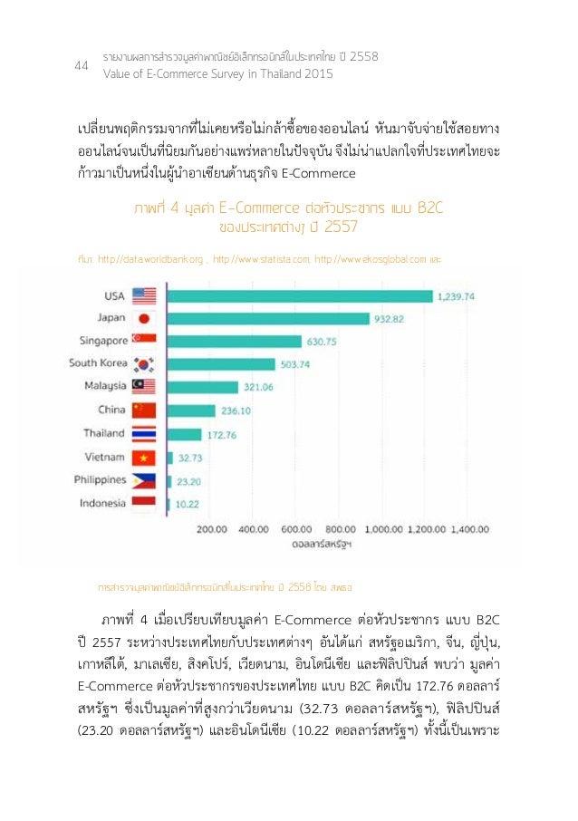 48 รายงานผลการสำ�รวจมูลค่าพาณิชย์อิเล็กทรอนิกส์ในประเทศไทย ปี 2558 Value of E-Commerce Survey in Thailand 2015 หากพิจารณาม...