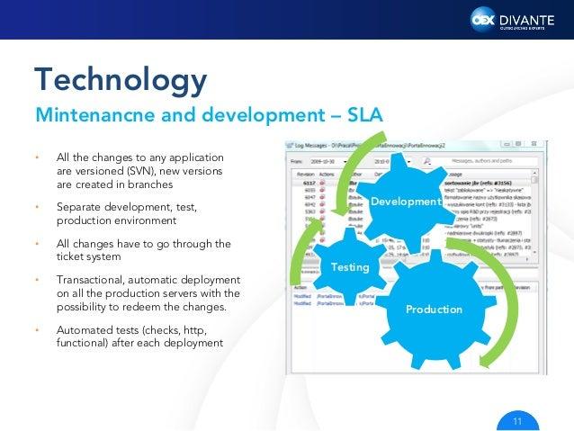 evolution of ecommerce technology