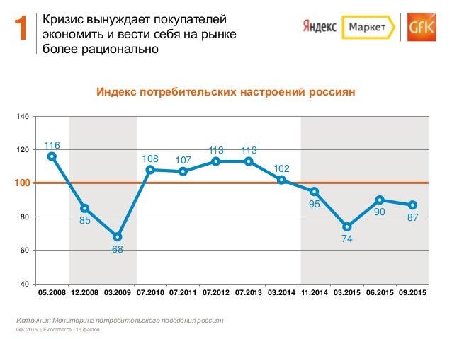 GFK - E-commerce: 15 фактов, Александр Демидов Slide 2