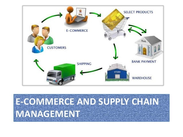 ecommerce supply chain management E commerce and supply chain management