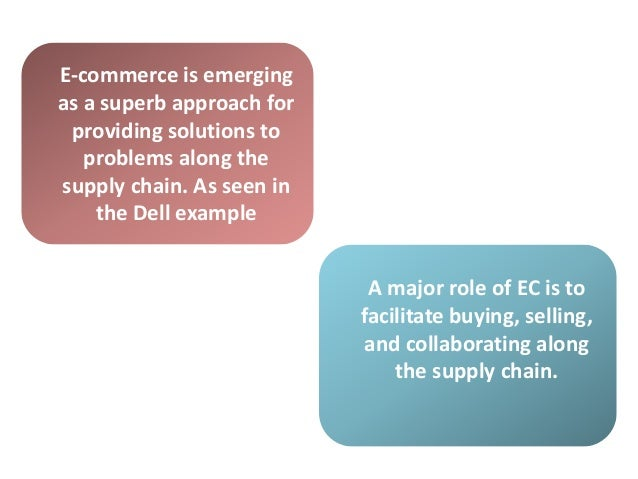 E commerce and supply chain management Slide 2