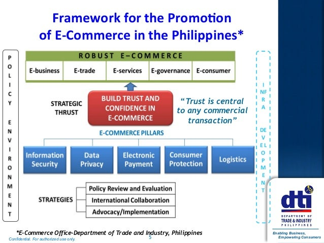 e commerce law in the philippines British chamber of commerce in the philippines  state of flourishing that trade lawyers enables to materialise with its emphasis on the intersection of law,.