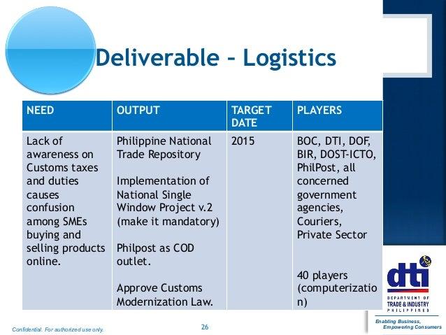 Philippines E-Commerce Roadmap 2015 to 2020 - June 30 DRAFT