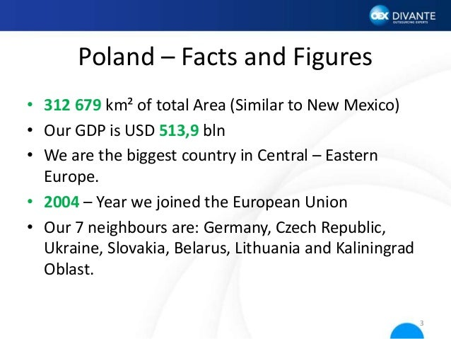 Poland – Facts and Figures