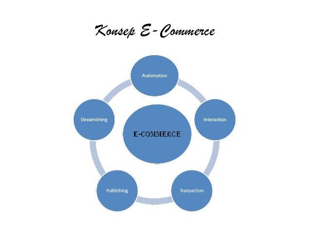 E commerce pert 2 konsep e commerce automationenterprise ccuart Image collections
