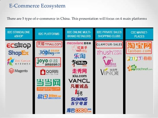 E commerce in china