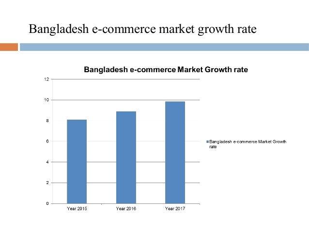 e commerce market size in bangladesh