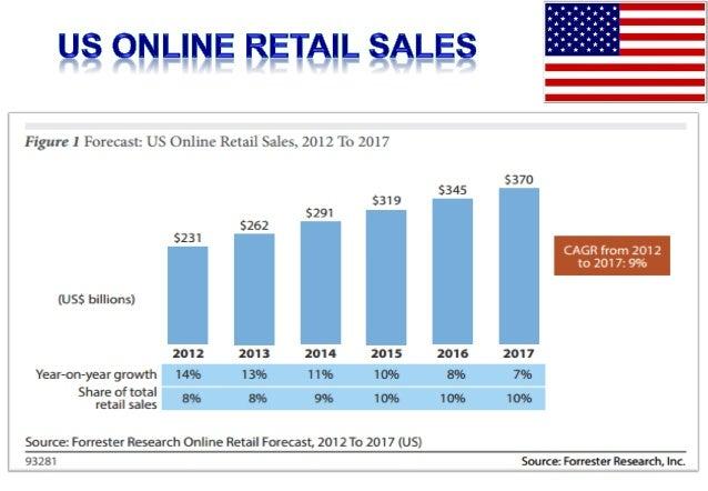 E commerce thailand update 25 jul 2013 Slide 2
