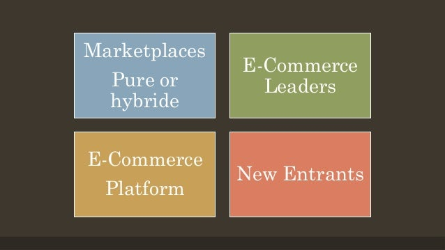 Marketplaces Pure or hybride E-Commerce Leaders E-Commerce Platform New Entrants