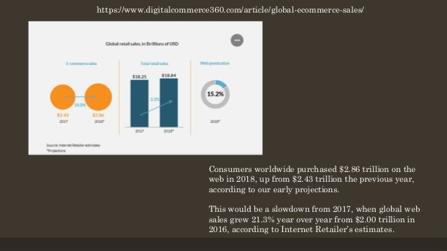 A big part of the increase in online shopping in China came from consumers living outside of China's big cities. Those sho...