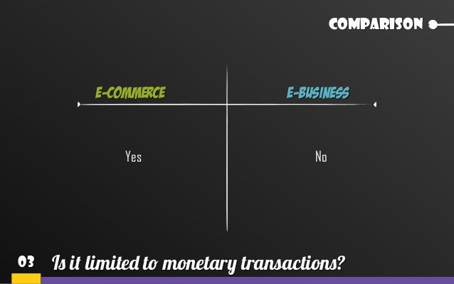 E commerce vs E business