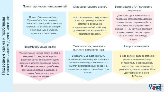 """Слова-""""мыпишемВамиз Украины""""или""""мыприехалииз Украины""""-пока,вбольшинстве случаев,невызываютдоверия. Партнер..."""