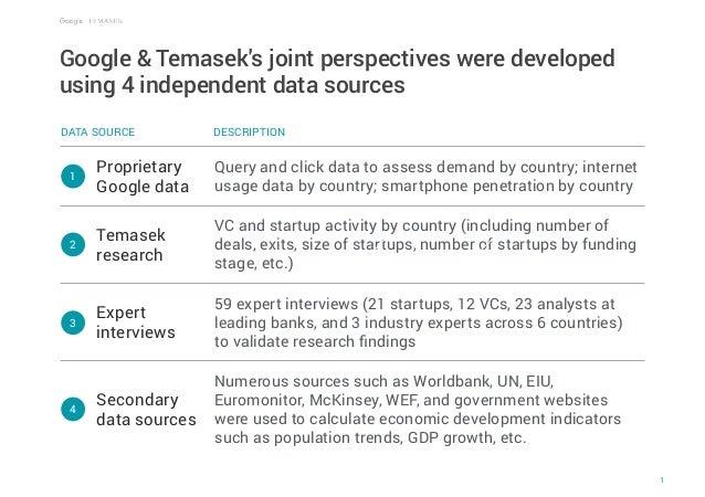 e-conomy SEA by Google and Temasek Slide 2