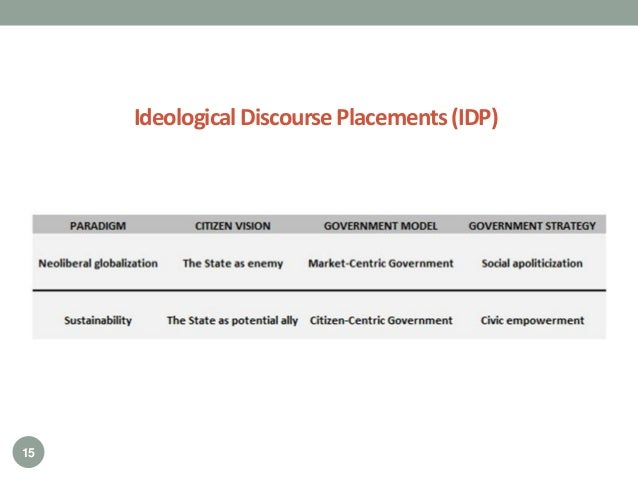 IdeologicalDiscoursePlacements(IDP) 15