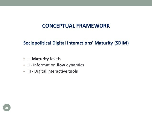 Sociopolitical Digital Interactions' Maturity (SDIM) CONCEPTUAL FRAMEWORK • I - Maturity levels • II - Information flow dy...