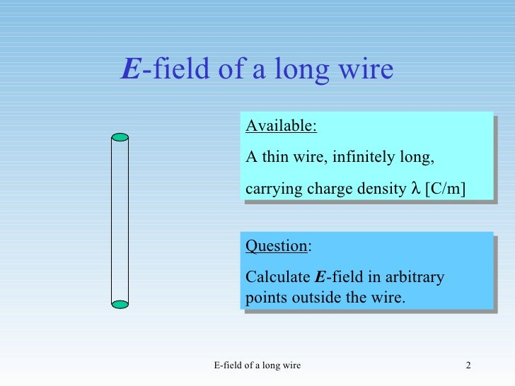 Electric field of a wire