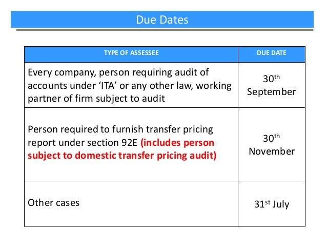Tax refund date in Melbourne