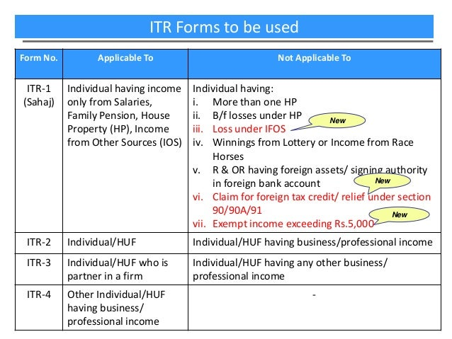 Download Form 13 Income Tax Word Format Сайт Newsnesicap