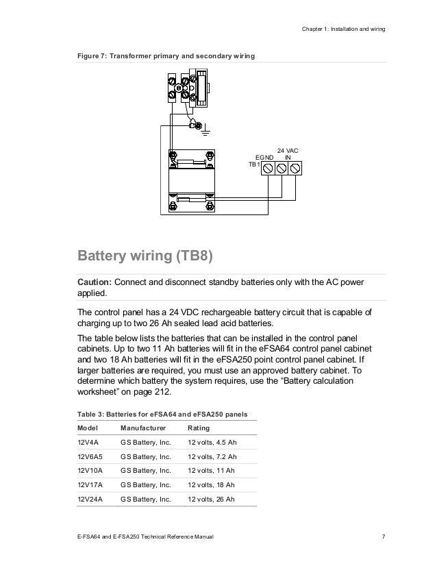 edwards signaling efsa250r installation manual 19 638?cb=1432655057 edwards signaling e fsa250r installation manual  at creativeand.co