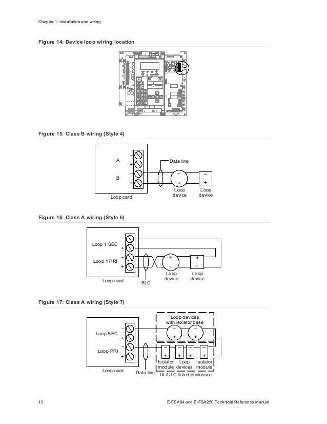 Fire Alarm Wiring Styles - Electrical Wiring Diagram •
