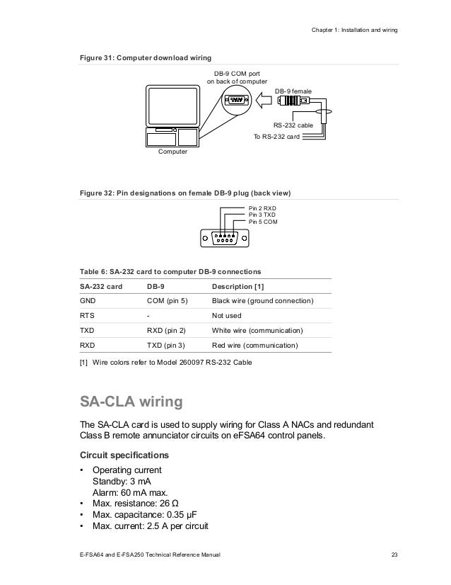 edwards signaling e fsa250r installation manual 35