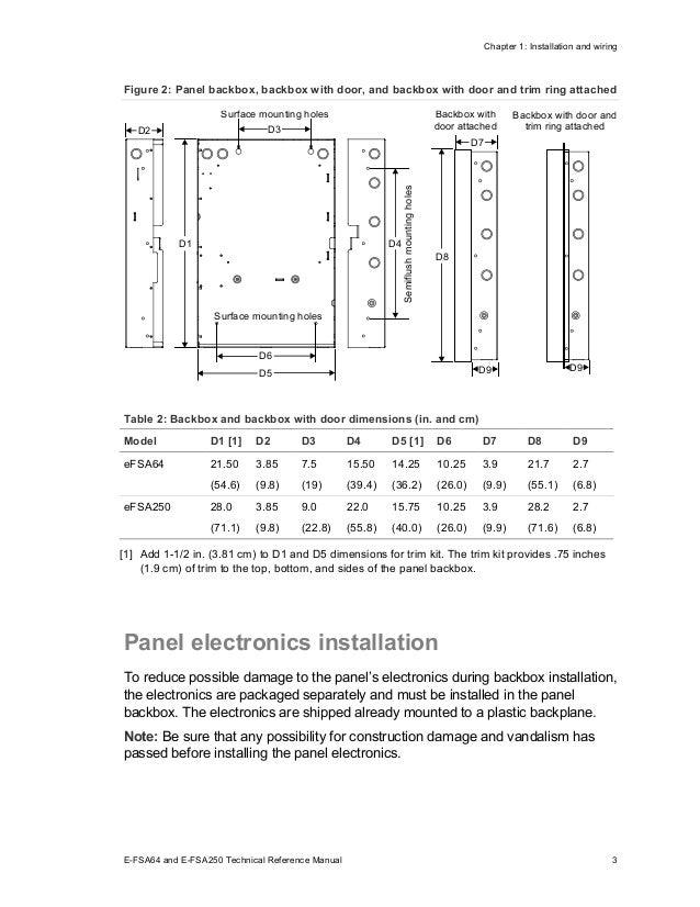 Edwards Signaling E-FSA64RD Installation Manual