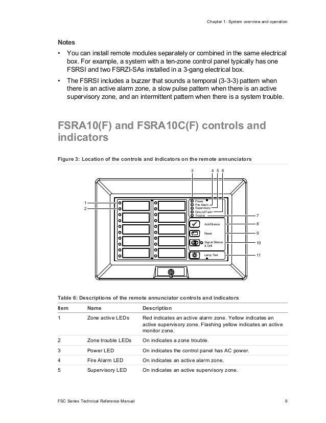 Edwards Signaling E-FSC1004RD Installation Manual on