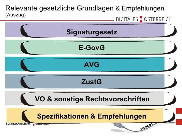 E Government Recht  Slide 3
