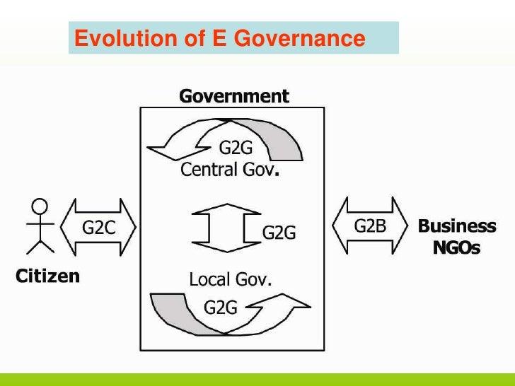 e governance  gartner u0026 39 s model by bhim upadhyaya
