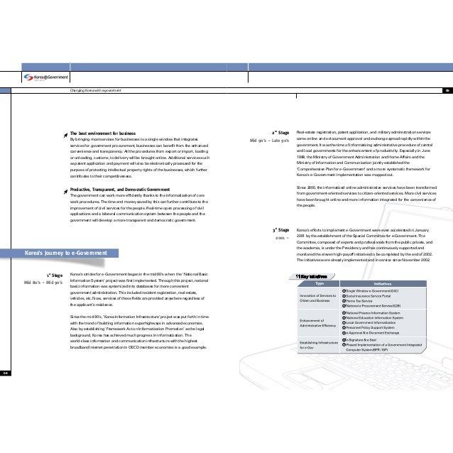 E gov(korea) Slide 3