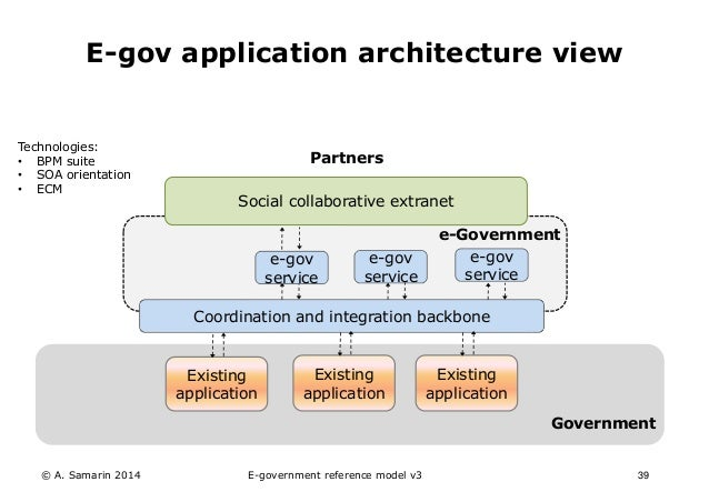 E government reference model for Architecture of e governance
