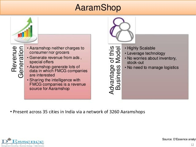 AaramShop Revenue Generation • Aaramshop neither charges to consumer nor grocers • Generate revenue from ads , special off...