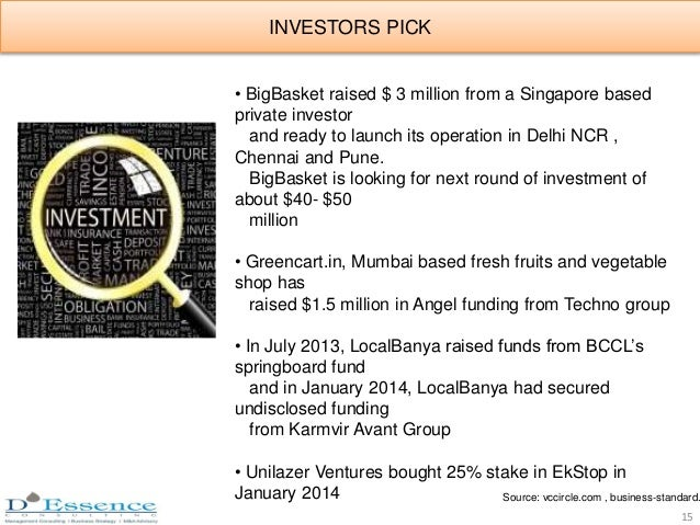 15 INVESTORS PICK • BigBasket raised $ 3 million from a Singapore based private investor and ready to launch its operation...