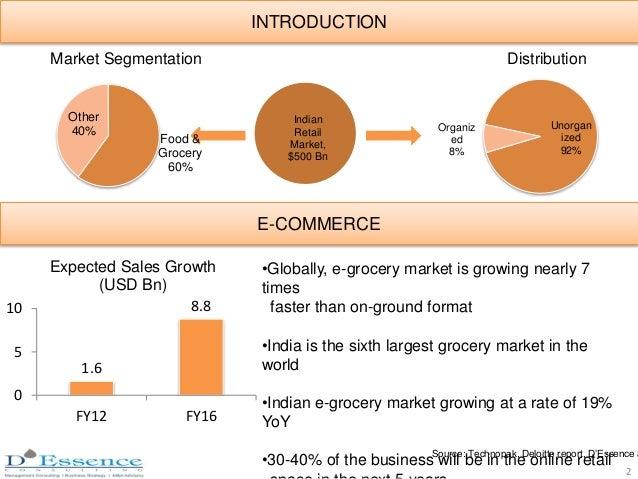 Unorgan ized 92% Organiz ed 8% Distribution Food & Grocery 60% Other 40% Market Segmentation 1.6 8.8 0 5 10 FY12 FY16 Expe...