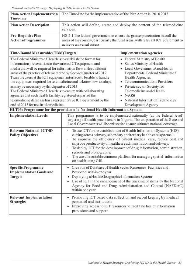 response spectrum method in