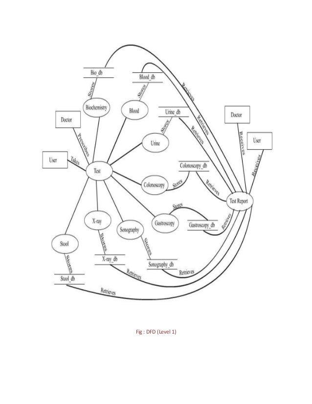 E health system design