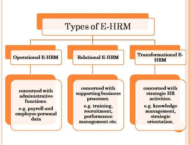 ehrm disadvantages This book, though, provides a deep discussion about e-hrm issues so the reader can have a thoughtful background about the key role played by those who participate in e-hrm activities a variety of experiences are provided to involve the reader in real problems and, thus, to help the reader gain an understanding of current and future e-hrm.