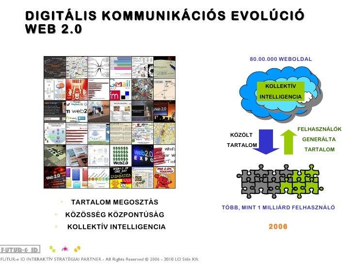 DIGITÁLIS KOMMUNIKÁCIÓS EVOLÚCIÓ WEB 2.0 <ul><li>TARTALOM MEGOSZTÁS  </li></ul><ul><li>KÖZÖSSÉG KÖZPONTÚSÁG  </li></ul><ul...