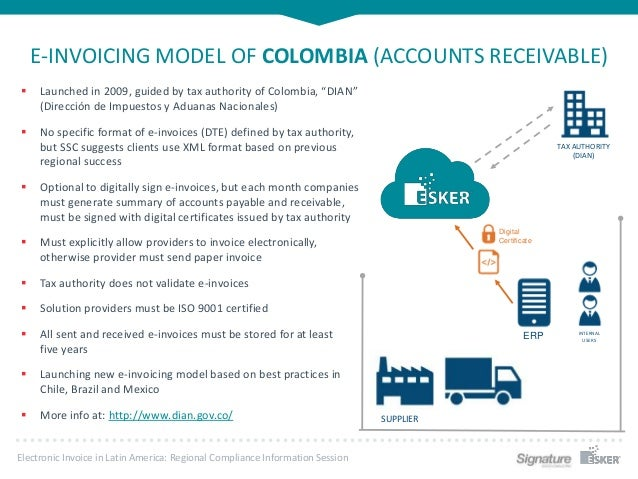 Electronic Invoice In Latin America Regional Compliance Information - Invoice america