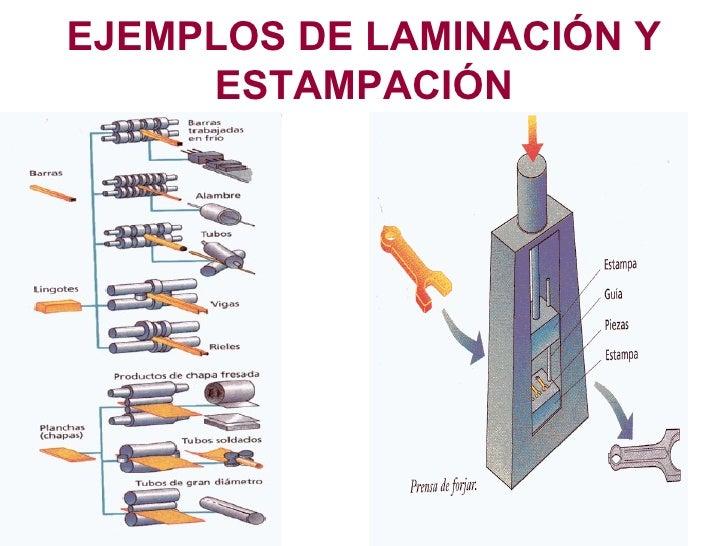 EJEMPLOS DE LAMINACIÓN Y ESTAMPACIÓN