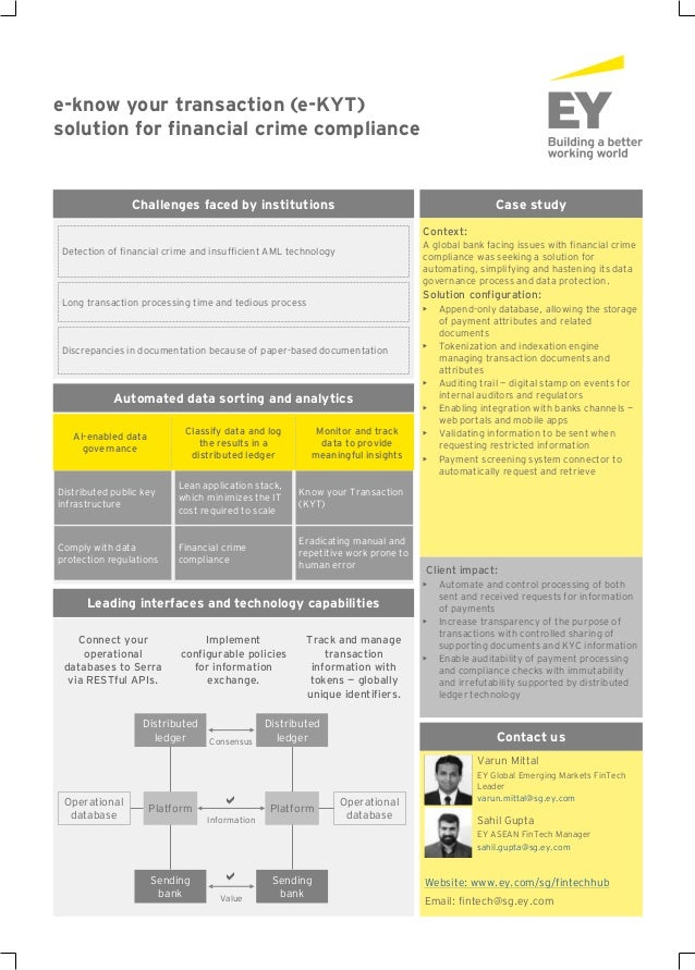 e-know your transaction (e-KYT) solution for financial crime compliance Case study Context: A global bank facing issues wi...