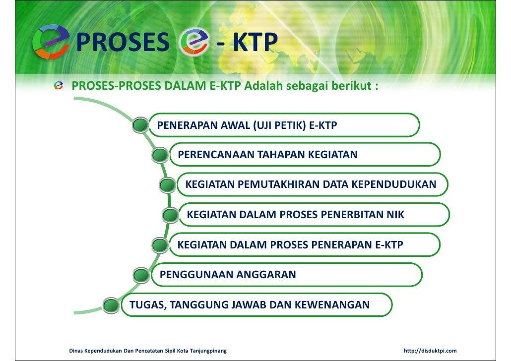 PROSES                                              - KTPPROSES-PROSES DALAM E-KTP Adalah sebagai berikut :               ...