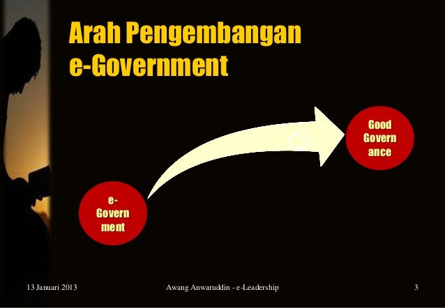E-LEADERSHIP DI INDONESIA Slide 3