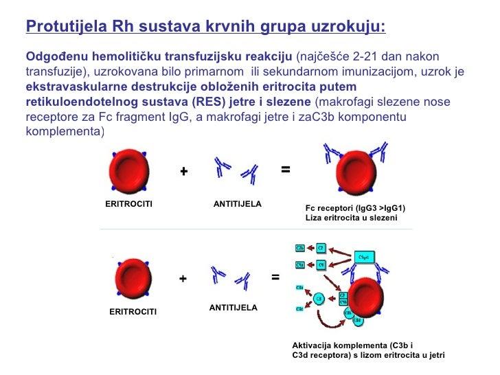 Tritium helium datiranje