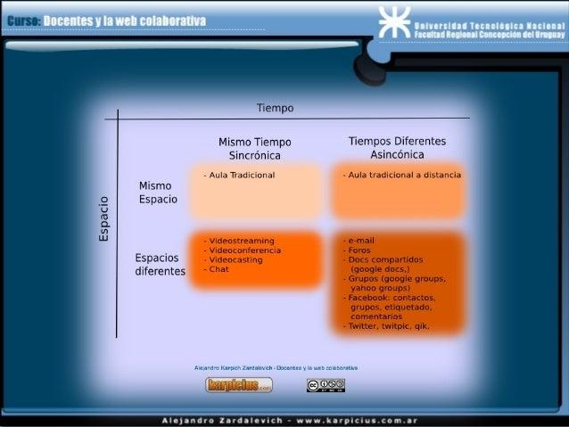 E learning Slide 3