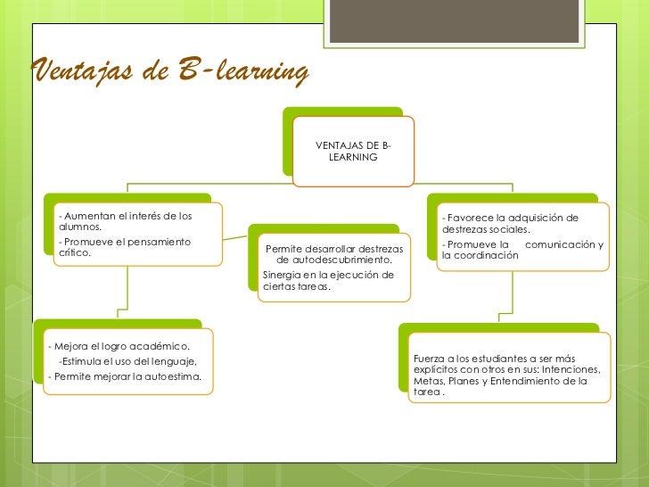 Ventajas de B-learning<br />